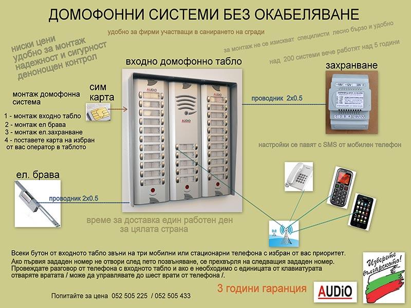Аудио-Електроника-ЕООД-11